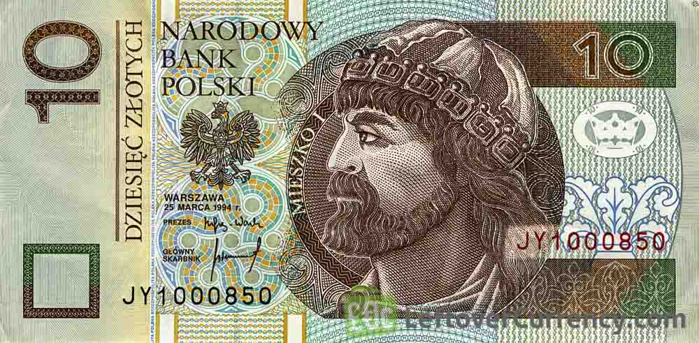 gbp polish zloty