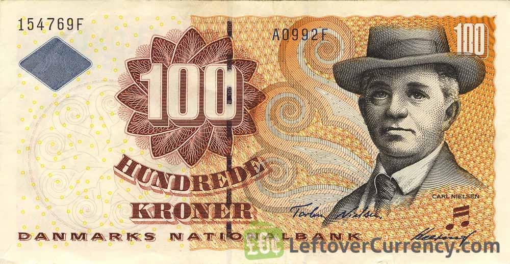 100 Danish Kroner banknote (Carl Nielsen)