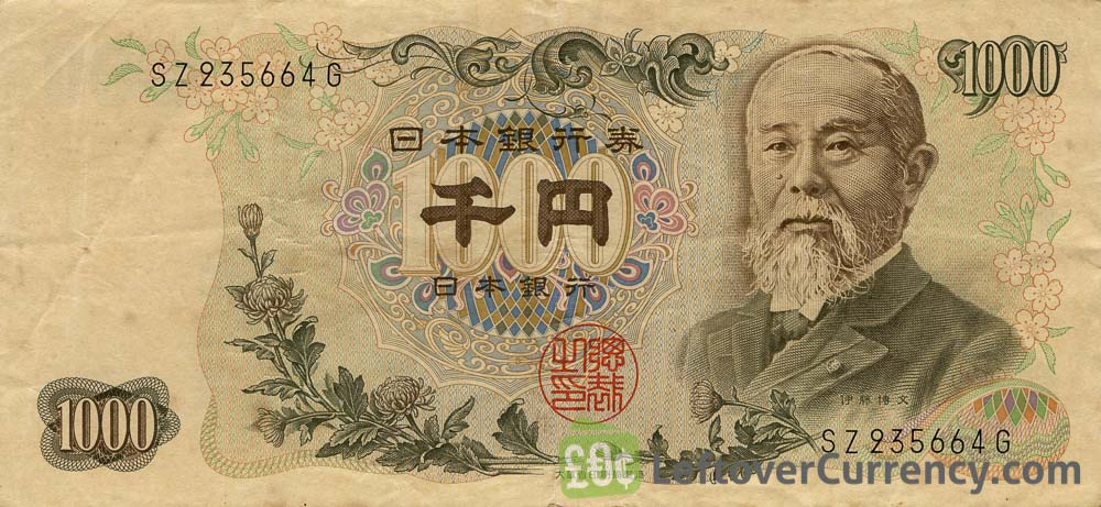 Image result for Yen