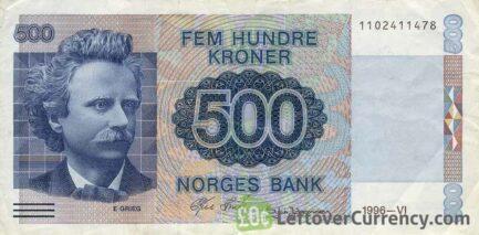 500 Norwegian Kroner banknote (Edvard Grieg)