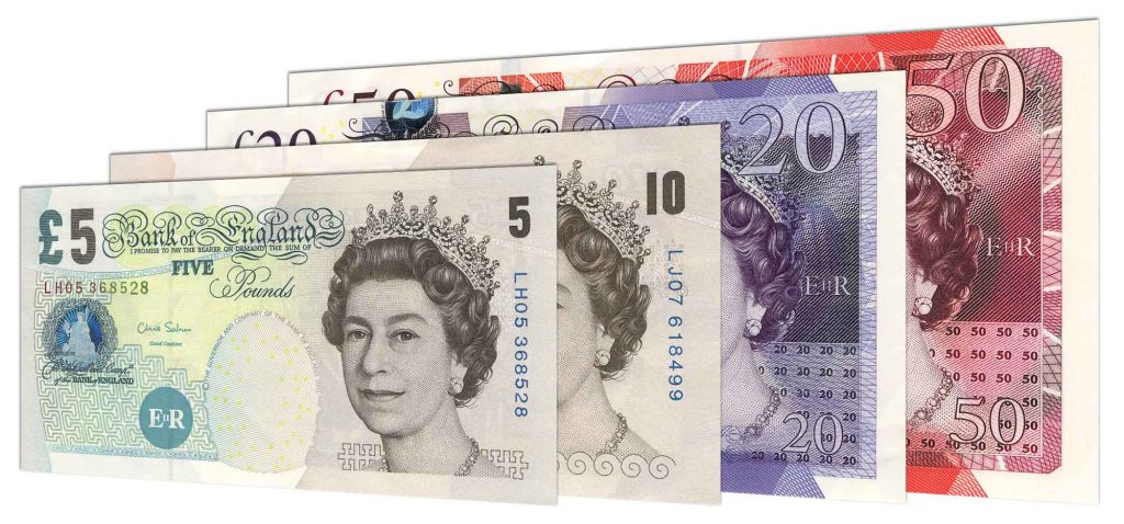 Pound Sterling The Currency Of An Independent Scotland