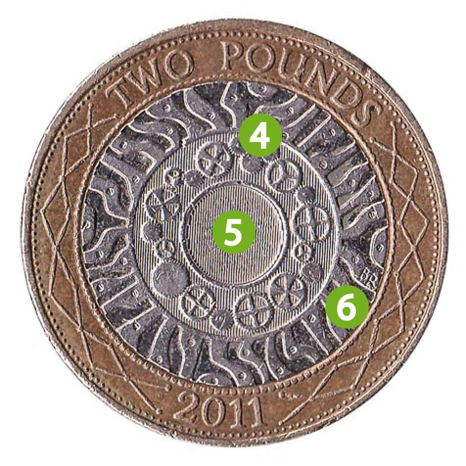 Leftover Currency - How to spot a fake 2 pound coin?