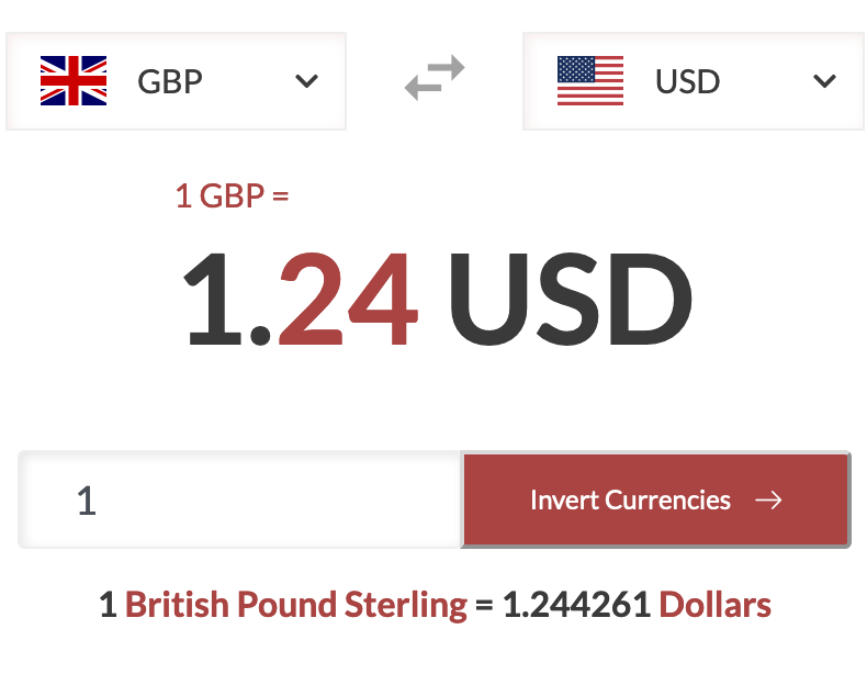 currency converters - an example